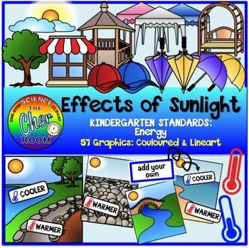 Warming Effects of Sun Clipart (Kindergarten Standards: Energy)