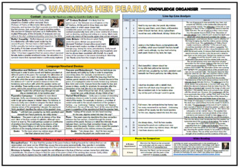 Warming Her Pearls Knowledge Organizer/ Revision Mat!