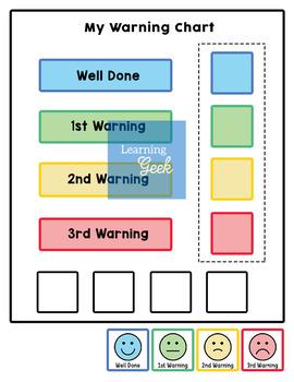 Warning Chart