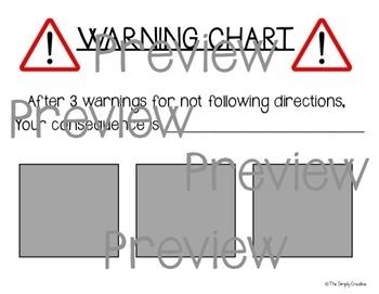 Warning & Consequences Charts