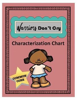 Warriors Don't Cry characterization chart