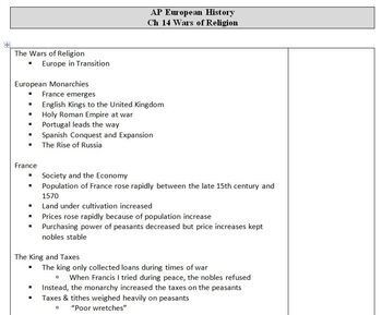 Wars of Religion PowerPoint and Note Sheet