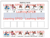 Wash hands sequence symbols pecs routine visual aid schedule special needs