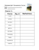 Washed Up! ReadyGen Chapter 2 -Vocabulary Terms & Reading Questions