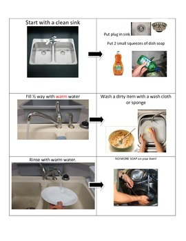 Washing Dishes instructions with pictures