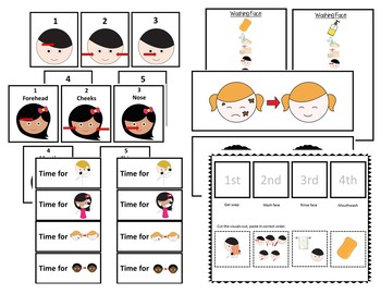 Washing Face Bundle- visuals, task analyses, sequencing sheets (autism/sped)