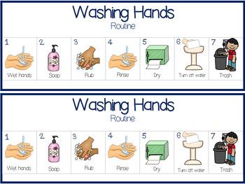 Washing Hands Classroom Routine