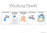 Washing Hands Instructional Poster