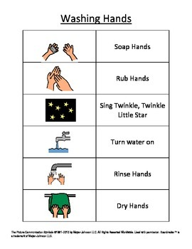 Washing Hands Picture Steps made with Boardmaker for Autism/Early Learners