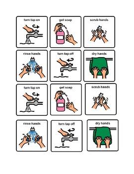 Washing Hands Picture Symbols (Boardmaker Word Doc)