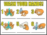 Washing Hands Poster