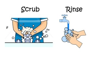 Washing Hands Sequence