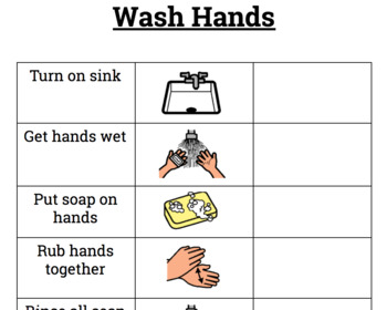 Washing Hands Task List