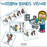 Washing Hands Visual - Freebie!