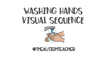 Washing Hands Visual Sequence