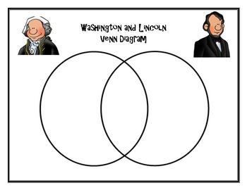 Washing and Lincoln Venn Diagram