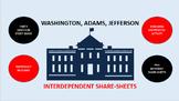 Washington, Adams, Jefferson: Interdependent Share-Sheets Activity