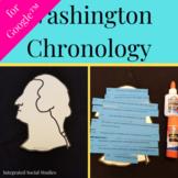 Washington Chronology for Google Classroom™