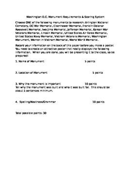 Washington DC Monument Poster Requirements
