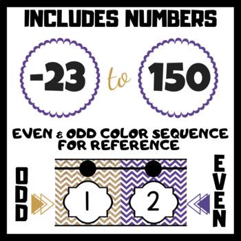 Washington Inspired Number Line