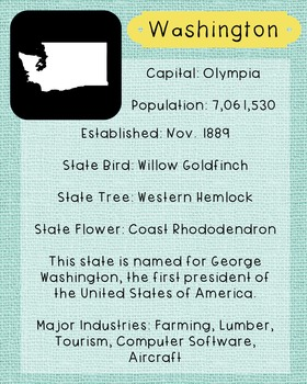 Washington State Facts and Symbols Class Decor, Government, Geography