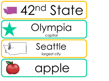 Washington State Word Wall Bulletin Board Set. Geography Curriculum.