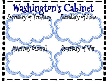 Washington's Presidency Review Packet