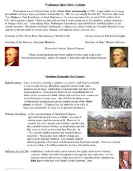 Washington to Adams Reference Sheet and Review