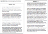 Washington vs. DuBois (LP + Docs + PPT + Chart)
