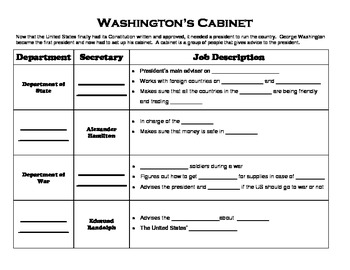 Washington's Cabinet Chart (modifed version and key included)