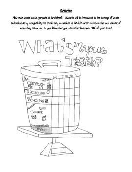 Waste Redistribution Chart