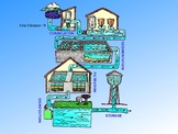 Wastewater Treatment Powerpoint