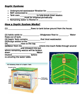 Wastewater treatment plants vs. septic systems