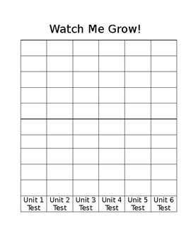 Watch Me Grow EDITABLE Data Tracker