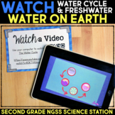 Watch a Video: Water Cycle - Water on Earth Second Grade Science Stations