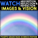 Watch a Video about Light - Vision and Images Properties of Light