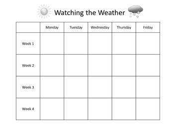 Watching the Weather Graph