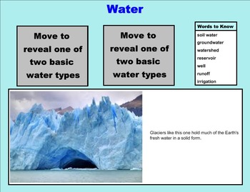 Water - A Fourth Grade SMARTBoard Introduction