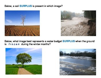 Water Budgets: Water Cycle, Groundwater, and Soils (Great Blend with Math)