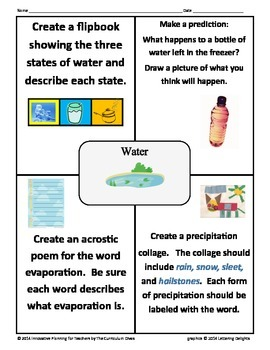 Water Choice Board