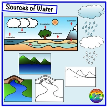 Water Clipart (Treatment, Purification, Sources of Water)