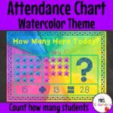 Water Color Attendance Chart - How Many Here Today?