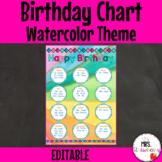 Water Color Birthday Chart **Editable**