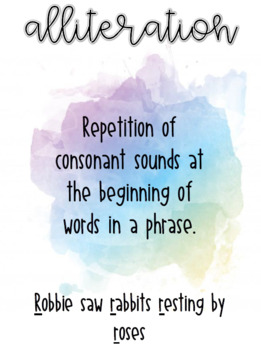 Water Color Figurative Language Classroom Poster