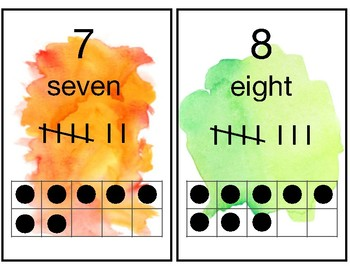 Water Color Number Cards