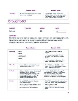 Water Concervation Lesson Plans