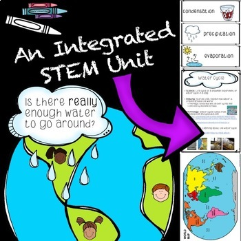 Water Crisis Integrated STEM Unit
