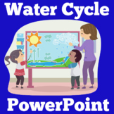 The Water Cycle | PowerPoint Lesson Kindergarten 1st 2nd 3