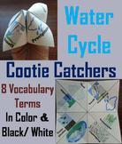 Water Cycle Activity: Clouds, Precipitation, Condensation,