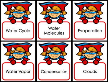 Water Cycle Activities: 6 Water Cycle Games